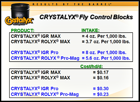 Fly control chart_040114.png