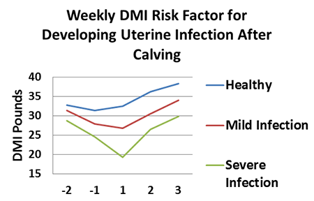 DMI risk factor_031814.png